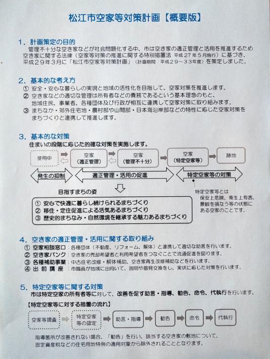 松江市空き家対策計画概要版