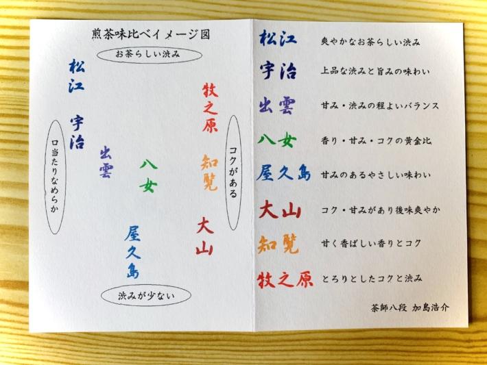 加島茶舗 飲み比べセットメニュー イメージ図